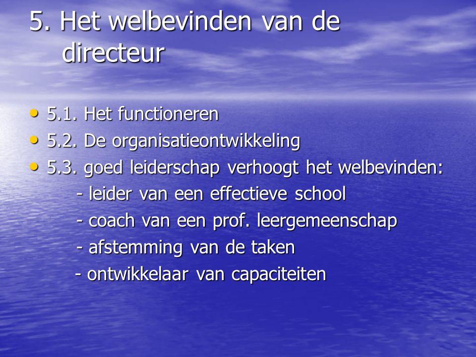 5. Het welbevinden van de directeur 5.1. Het functioneren 5.1. Het functioneren 5.2. De organisatieontwikkeling 5.2. De organisatieontwikkeling 5.3. g