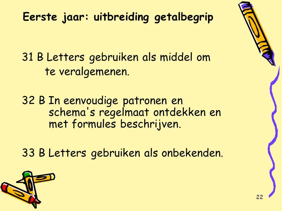 22 Eerste jaar: uitbreiding getalbegrip 31 B Letters gebruiken als middel om te veralgemenen.