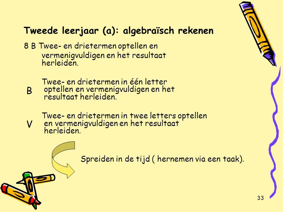 33 Tweede leerjaar (a): algebraïsch rekenen 8 B Twee- en drietermen optellen en vermenigvuldigen en het resultaat herleiden.