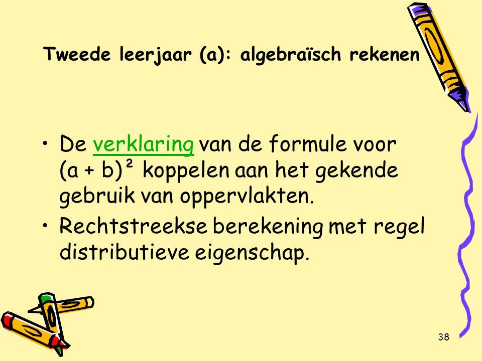 38 De verklaring van de formule voor (a + b)² koppelen aan het gekende gebruik van oppervlakten.verklaring Rechtstreekse berekening met regel distributieve eigenschap.