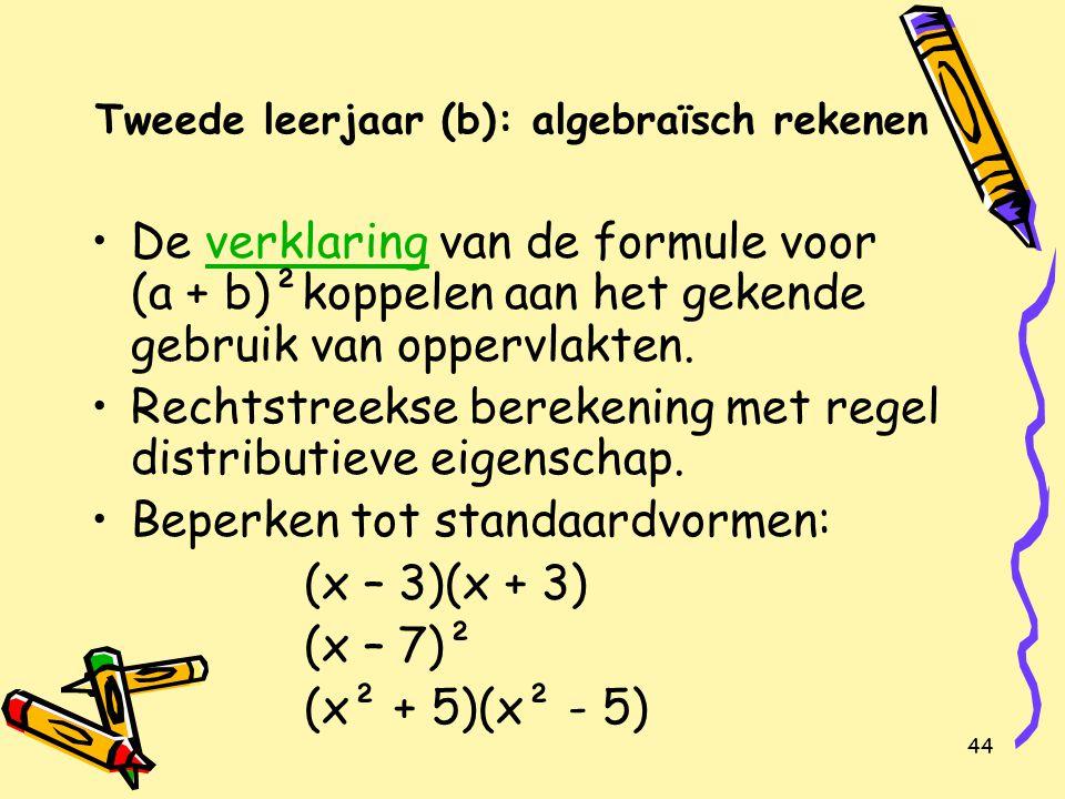 44 De verklaring van de formule voor (a + b)²koppelen aan het gekende gebruik van oppervlakten.verklaring Rechtstreekse berekening met regel distributieve eigenschap.