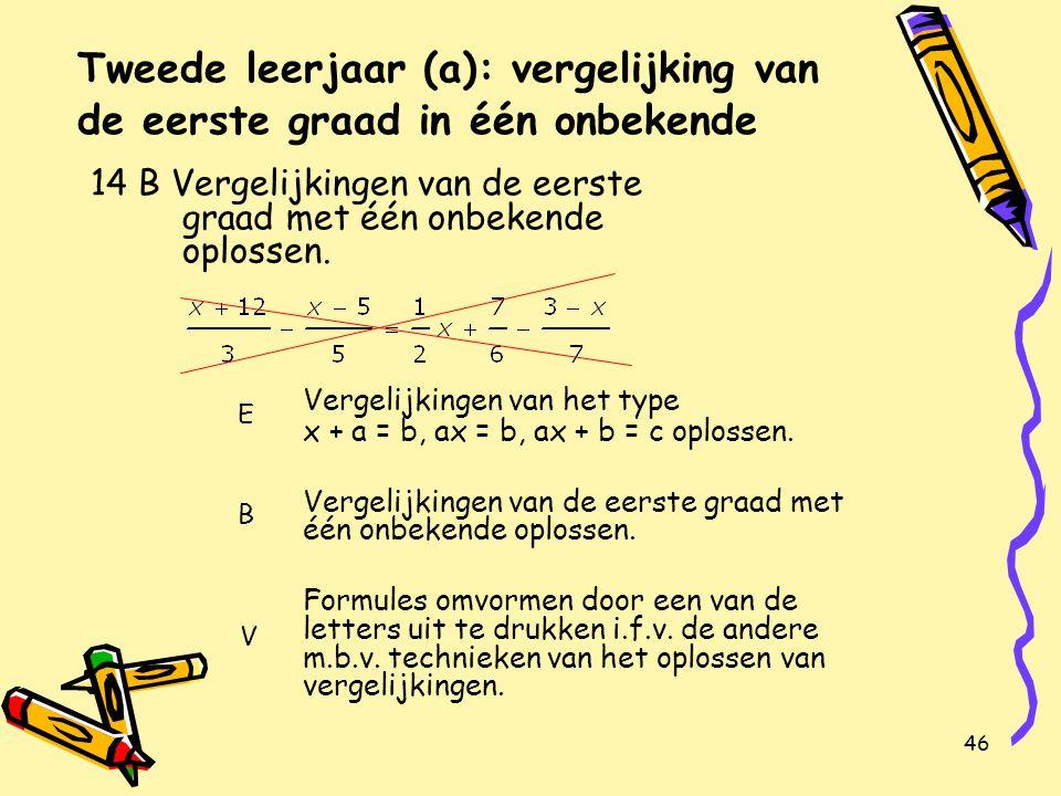 46 Tweede leerjaar (a): vergelijking van de eerste graad in één onbekende 14 B Vergelijkingen van de eerste graad met één onbekende oplossen.