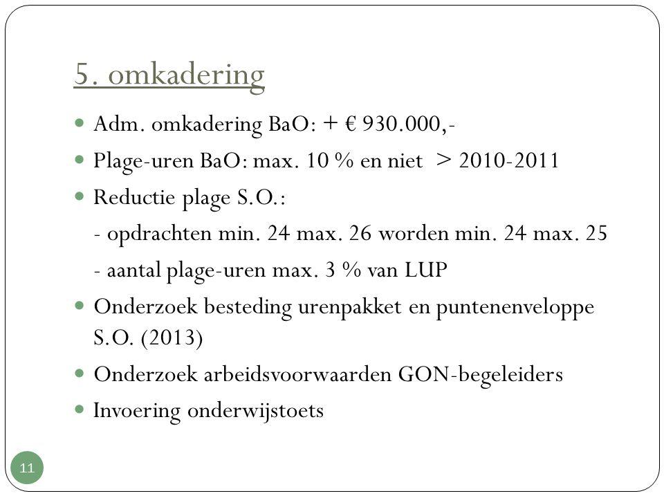 5. omkadering 11 Adm. omkadering BaO: + € 930.000,- Plage-uren BaO: max. 10 % en niet > 2010-2011 Reductie plage S.O.: - opdrachten min. 24 max. 26 wo