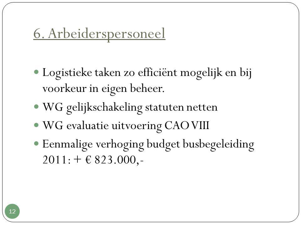 6. Arbeiderspersoneel 12 Logistieke taken zo efficiënt mogelijk en bij voorkeur in eigen beheer. WG gelijkschakeling statuten netten WG evaluatie uitv