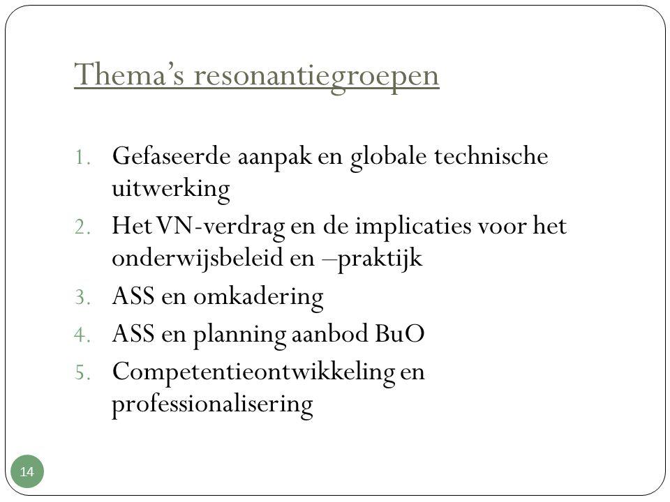 Thema's resonantiegroepen 14 1. Gefaseerde aanpak en globale technische uitwerking 2. Het VN-verdrag en de implicaties voor het onderwijsbeleid en –pr