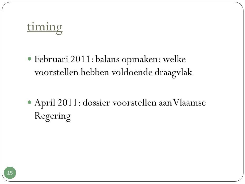 timing 15 Februari 2011: balans opmaken: welke voorstellen hebben voldoende draagvlak April 2011: dossier voorstellen aan Vlaamse Regering