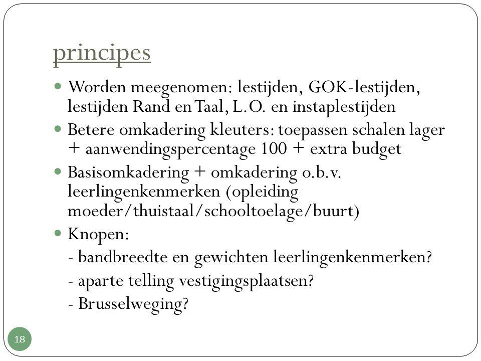 principes 18 Worden meegenomen: lestijden, GOK-lestijden, lestijden Rand en Taal, L.O. en instaplestijden Betere omkadering kleuters: toepassen schale