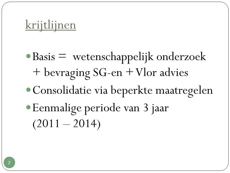 krijtlijnen 2 Basis = wetenschappelijk onderzoek + bevraging SG-en + Vlor advies Consolidatie via beperkte maatregelen Eenmalige periode van 3 jaar (2