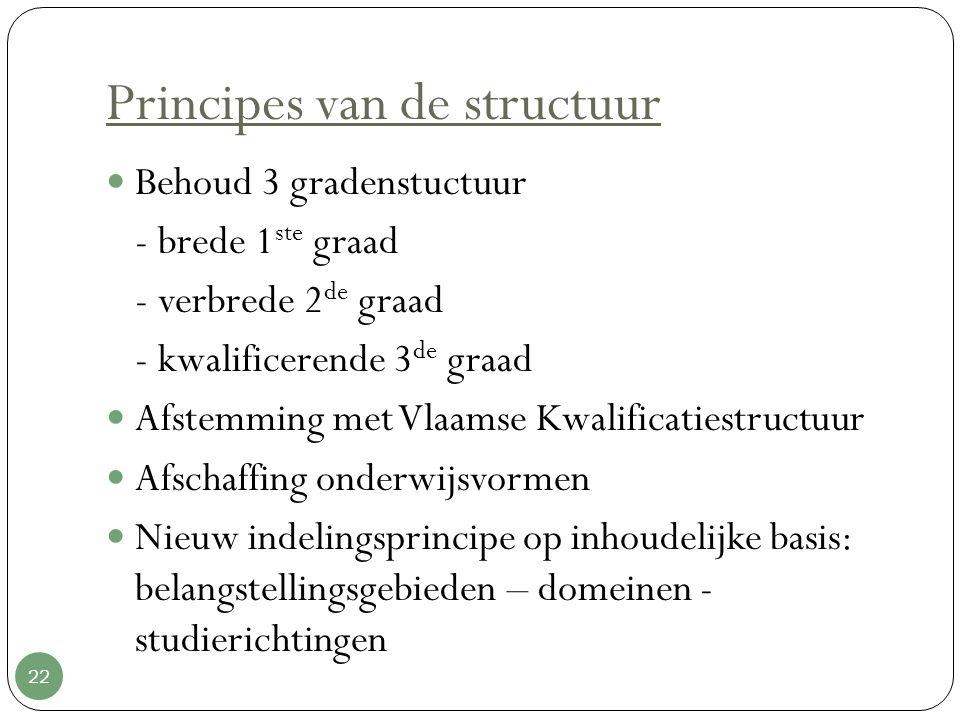 Principes van de structuur 22 Behoud 3 gradenstuctuur - brede 1 ste graad - verbrede 2 de graad - kwalificerende 3 de graad Afstemming met Vlaamse Kwa