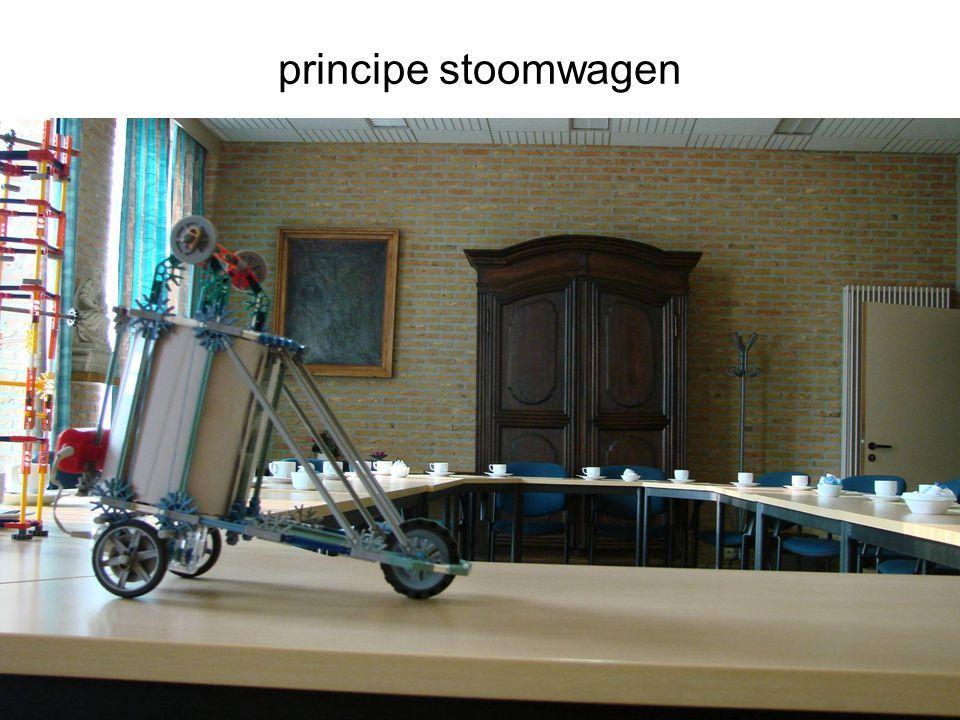 principe stoomwagen