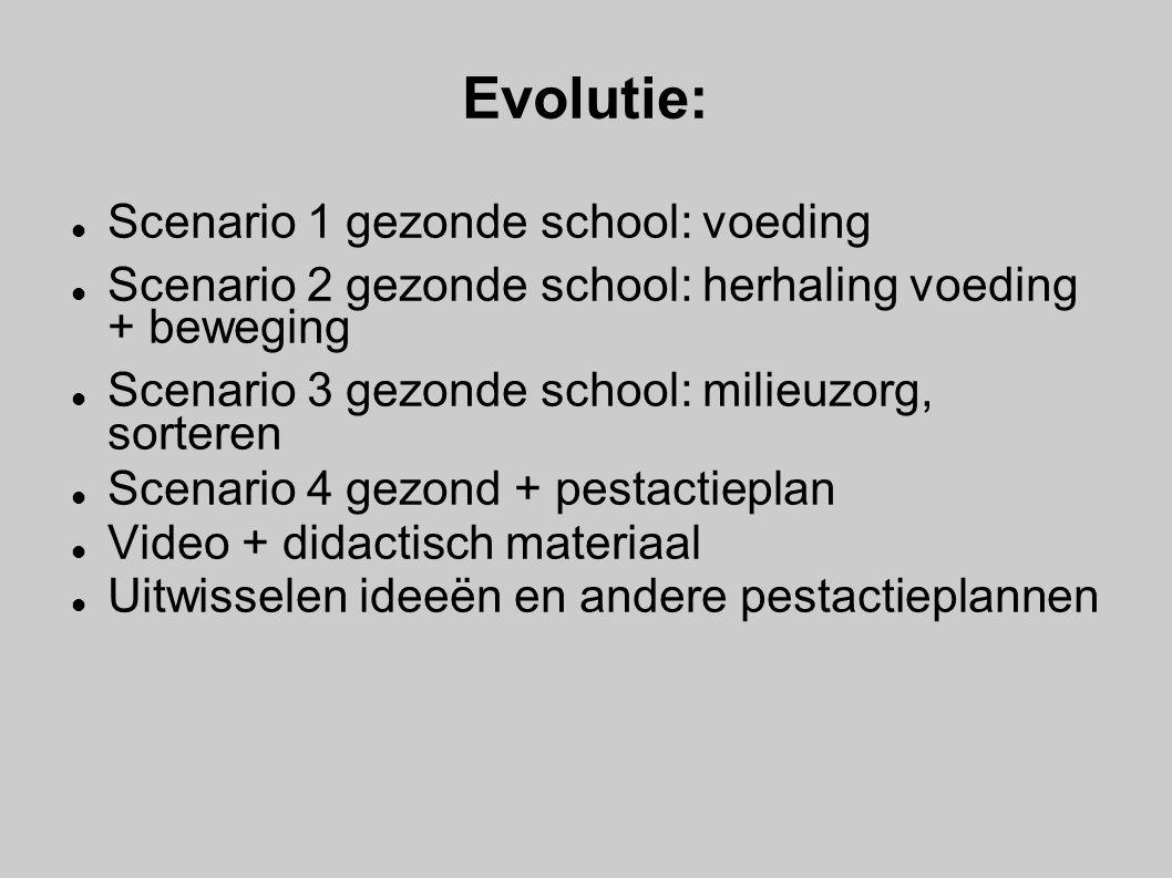Evolutie: Scenario 1 gezonde school: voeding Scenario 2 gezonde school: herhaling voeding + beweging Scenario 3 gezonde school: milieuzorg, sorteren S