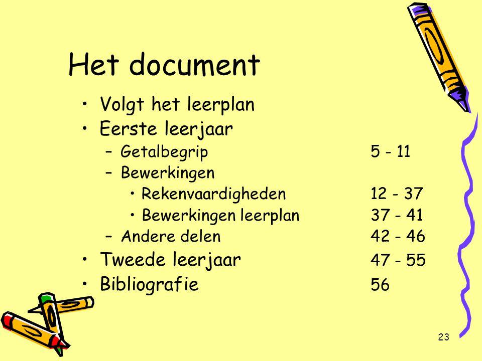 23 Het document Volgt het leerplan Eerste leerjaar –Getalbegrip5 - 11 –Bewerkingen Rekenvaardigheden12 - 37 Bewerkingen leerplan37 - 41 –Andere delen4