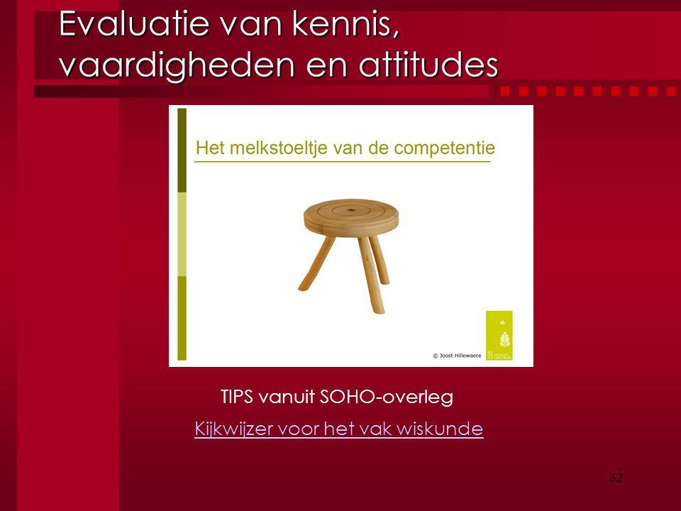 32 Evaluatie van kennis, vaardigheden en attitudes TIPS vanuit SOHO-overleg Kijkwijzer voor het vak wiskunde 32