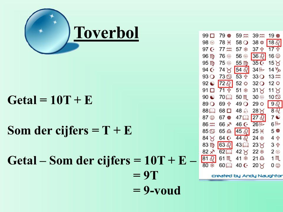 Toverbol Getal = 10T + E Som der cijfers = T + E Getal – Som der cijfers = 10T + E – T –E = 9T = 9-voud