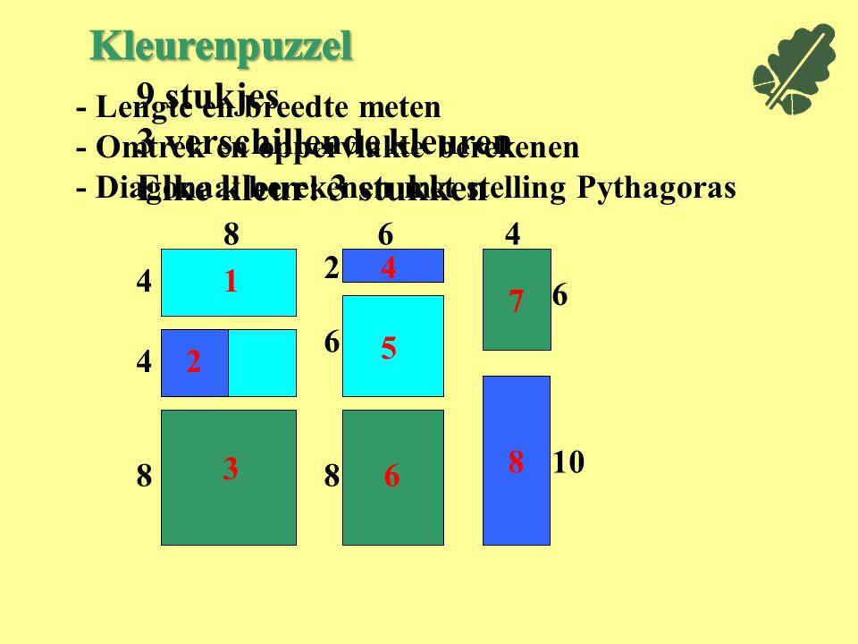 Versnijden van pentomino's tot gelijkbenige rechthoekige driehoek Aangezien de oppervlakte van een pentomino 5 is moeten we een driehoek maken met oppervlakte 5.
