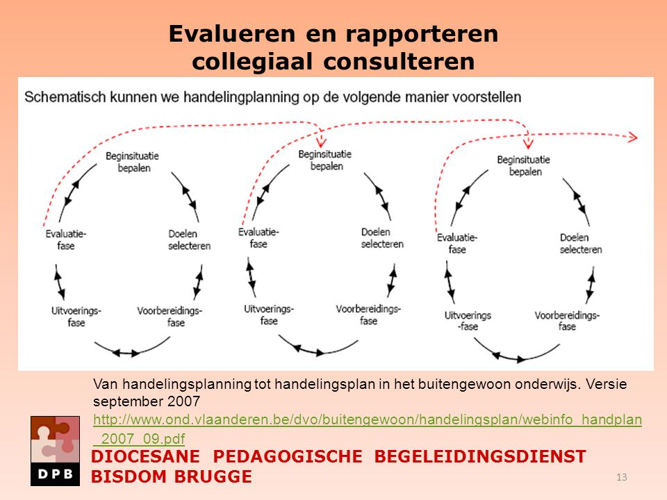 Evalueren en rapporteren collegiaal consulteren DIOCESANE PEDAGOGISCHE BEGELEIDINGSDIENST BISDOM BRUGGE 13 Van handelingsplanning tot handelingsplan i