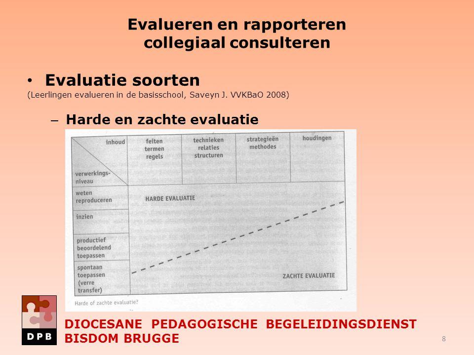 Evalueren en rapporteren collegiaal consulteren Evaluatie soorten (Leerlingen evalueren in de basisschool, Saveyn J. VVKBaO 2008) – Harde en zachte ev