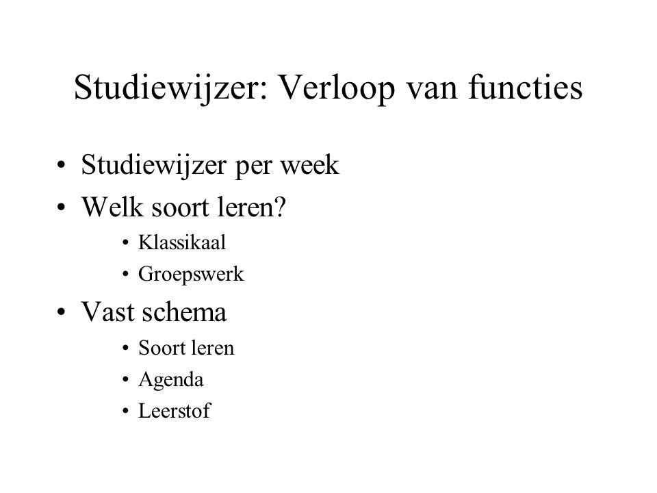 Studiewijzer: Verloop van functies Studiewijzer per week Welk soort leren? Klassikaal Groepswerk Vast schema Soort leren Agenda Leerstof