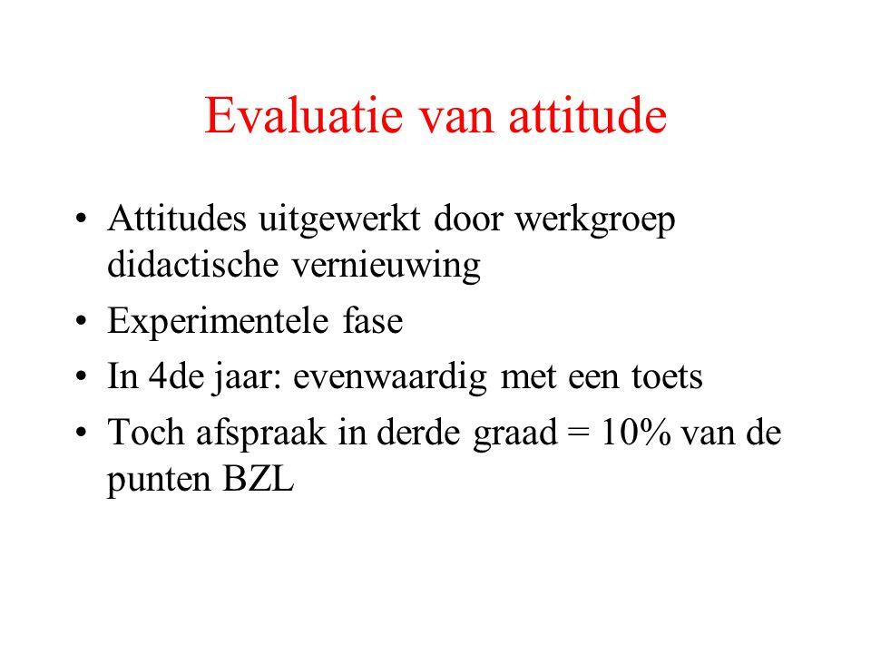 Evaluatie van attitude Attitudes uitgewerkt door werkgroep didactische vernieuwing Experimentele fase In 4de jaar: evenwaardig met een toets Toch afspraak in derde graad = 10% van de punten BZL