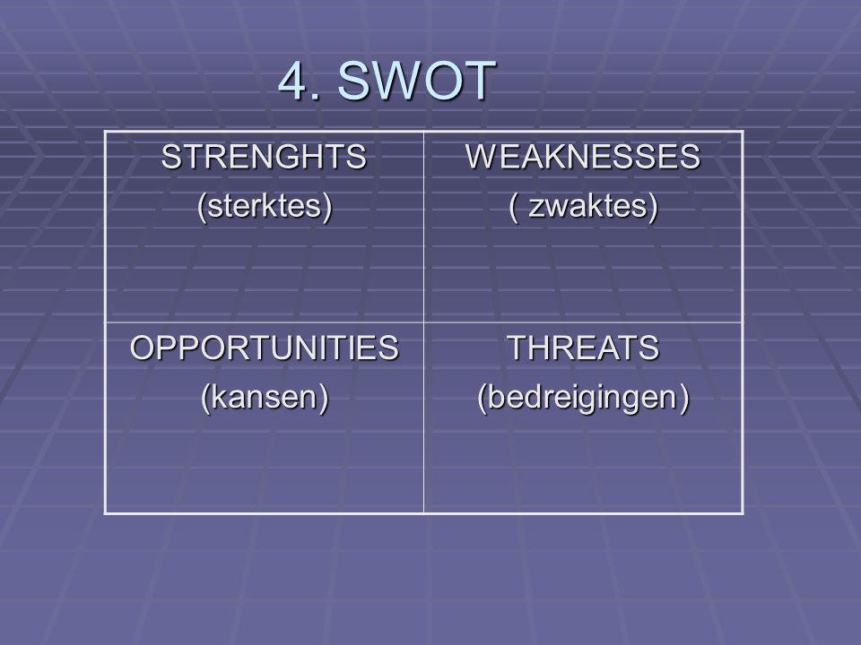 4. SWOT STRENGHTS(sterktes)WEAKNESSES ( zwaktes) OPPORTUNITIES(kansen)THREATS(bedreigingen)