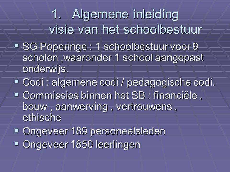 1.Algemene inleiding visie van het schoolbestuur  SG Poperinge : 1 schoolbestuur voor 9 scholen,waaronder 1 school aangepast onderwijs.  Codi : alge