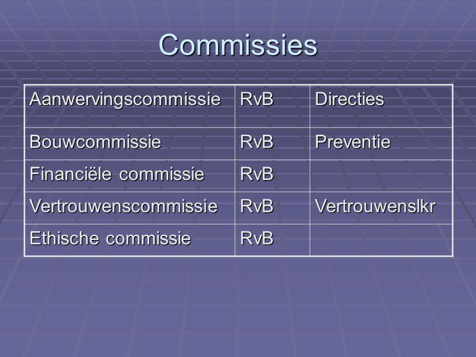 Commissies AanwervingscommissieRvBDirecties BouwcommissieRvBPreventie Financiële commissie RvB VertrouwenscommissieRvBVertrouwenslkr Ethische commissie RvB