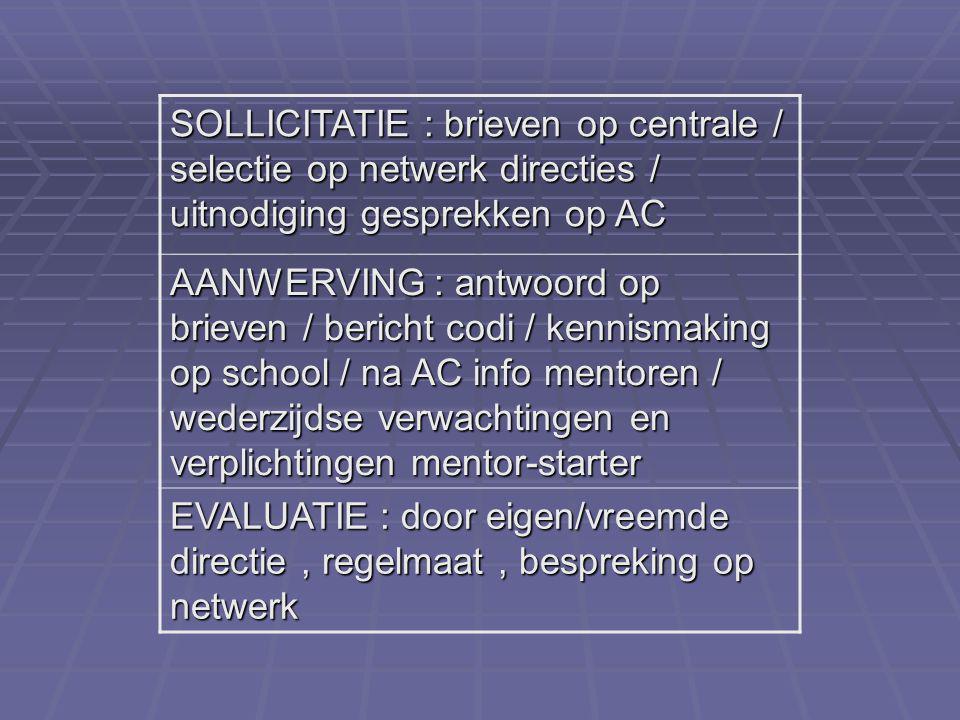 SOLLICITATIE : brieven op centrale / selectie op netwerk directies / uitnodiging gesprekken op AC AANWERVING : antwoord op brieven / bericht codi / ke