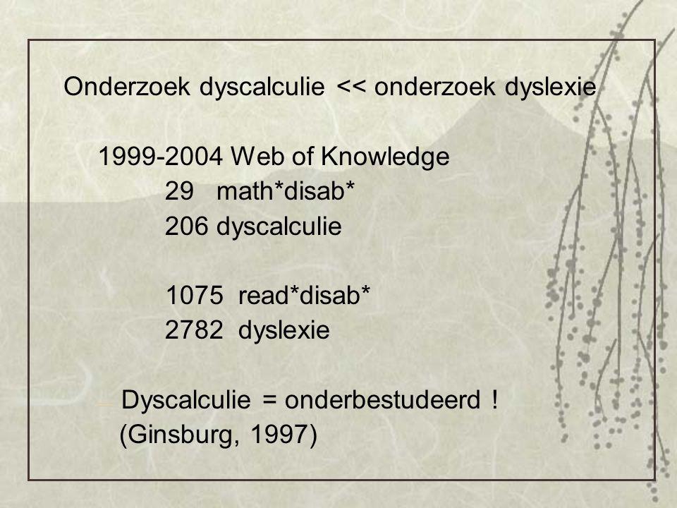 Onderzoek dyscalculie << onderzoek dyslexie 1999-2004 Web of Knowledge 29 math*disab* 206 dyscalculie 1075 read*disab* 2782 dyslexie  Dyscalculie = o