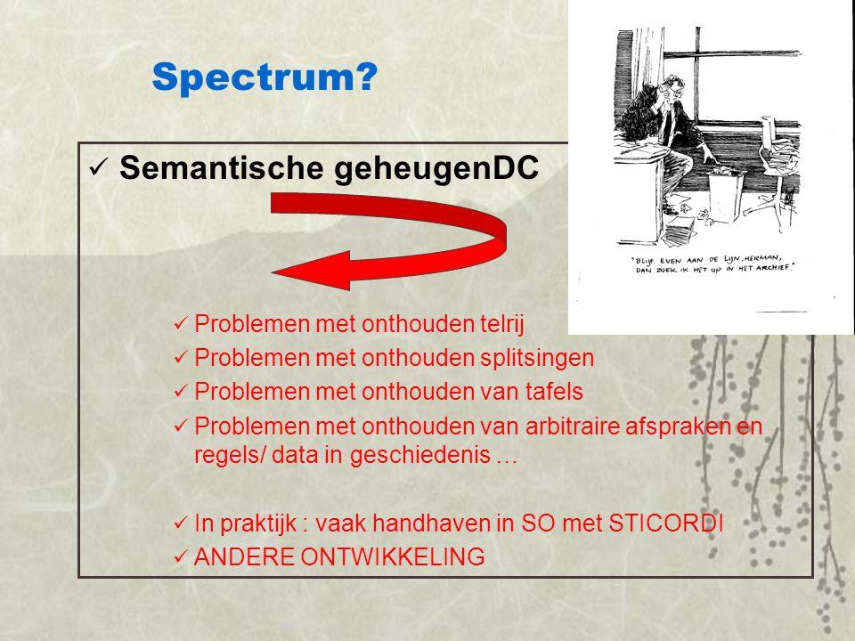 Semantische geheugenDC LTM Problemen met onthouden telrij Problemen met onthouden splitsingen Problemen met onthouden van tafels Problemen met onthoud