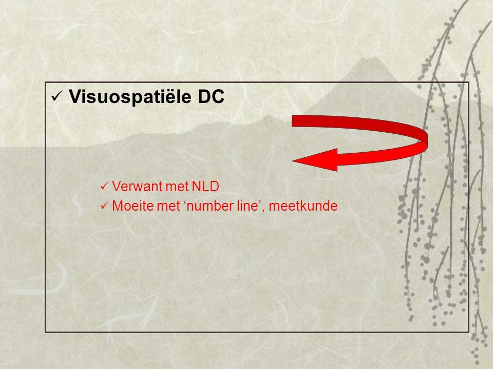 Visuospatiële DC Verwant met NLD Moeite met 'number line', meetkunde