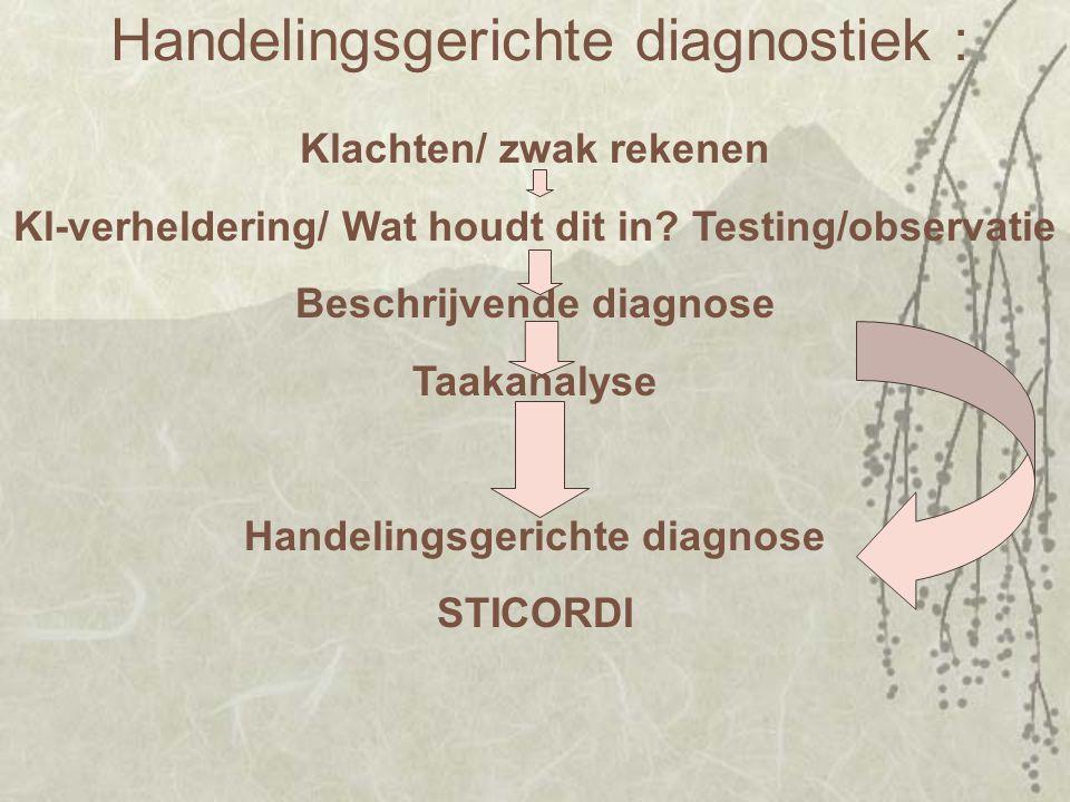 Handelingsgerichte diagnostiek : Klachten/ zwak rekenen Kl-verheldering/ Wat houdt dit in? Testing/observatie Beschrijvende diagnose Taakanalyse Hande
