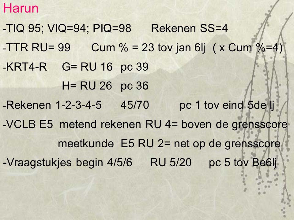 Harun - TIQ 95; VIQ=94; PIQ=98 Rekenen SS=4 - TTR RU= 99Cum % = 23 tov jan 6lj ( x Cum %=4) - KRT4-R G= RU 16 pc 39 H= RU 26pc 36 - Rekenen 1-2-3-4-5