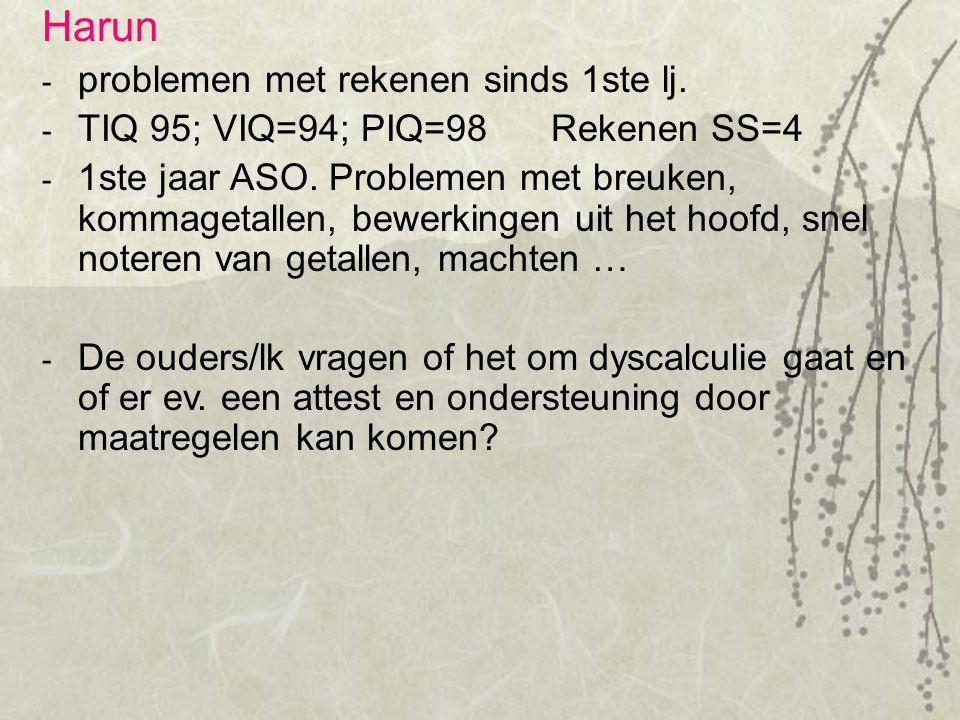 Harun - problemen met rekenen sinds 1ste lj. - TIQ 95; VIQ=94; PIQ=98 Rekenen SS=4 - 1ste jaar ASO. Problemen met breuken, kommagetallen, bewerkingen