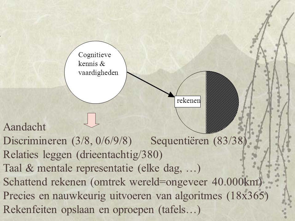 Cognitieve kennis & vaardigheden rekenen Aandacht Discrimineren (3/8, 0/6/9/8) Sequentiëren (83/38) Relaties leggen (drieentachtig/380) Taal & mentale