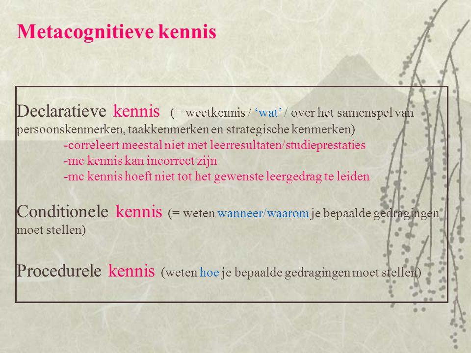 Metacognitieve kennis Declaratieve kennis (= weetkennis / 'wat' / over het samenspel van persoonskenmerken, taakkenmerken en strategische kenmerken) -