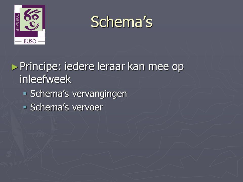 Schema's ► Principe: iedere leraar kan mee op inleefweek  Schema's vervangingen  Schema's vervoer