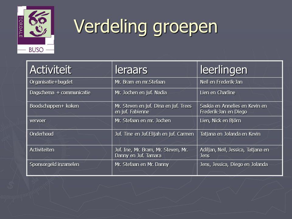 Verdeling groepen Activiteitleraarsleerlingen Organisatie+bugdet Mr. Bram en mr.Stefaan Neil en Frederik-Jan Dagschema + communicatie Mr. Jochen en ju