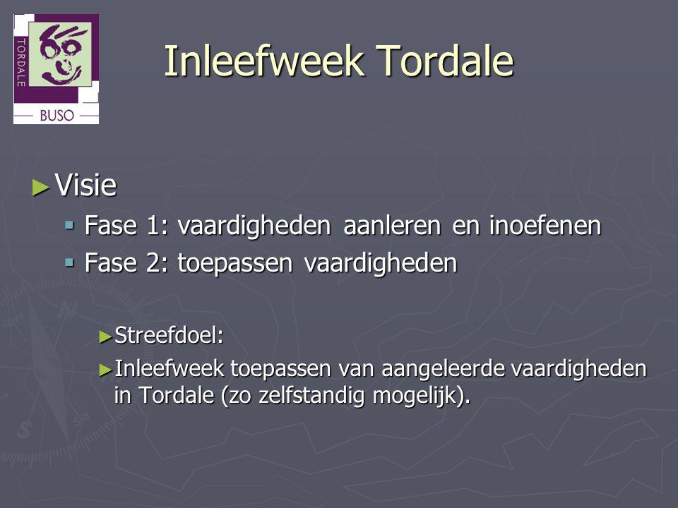 Inleefweek Tordale ► Visie  Fase 1: vaardigheden aanleren en inoefenen  Fase 2: toepassen vaardigheden ► Streefdoel: ► Inleefweek toepassen van aang