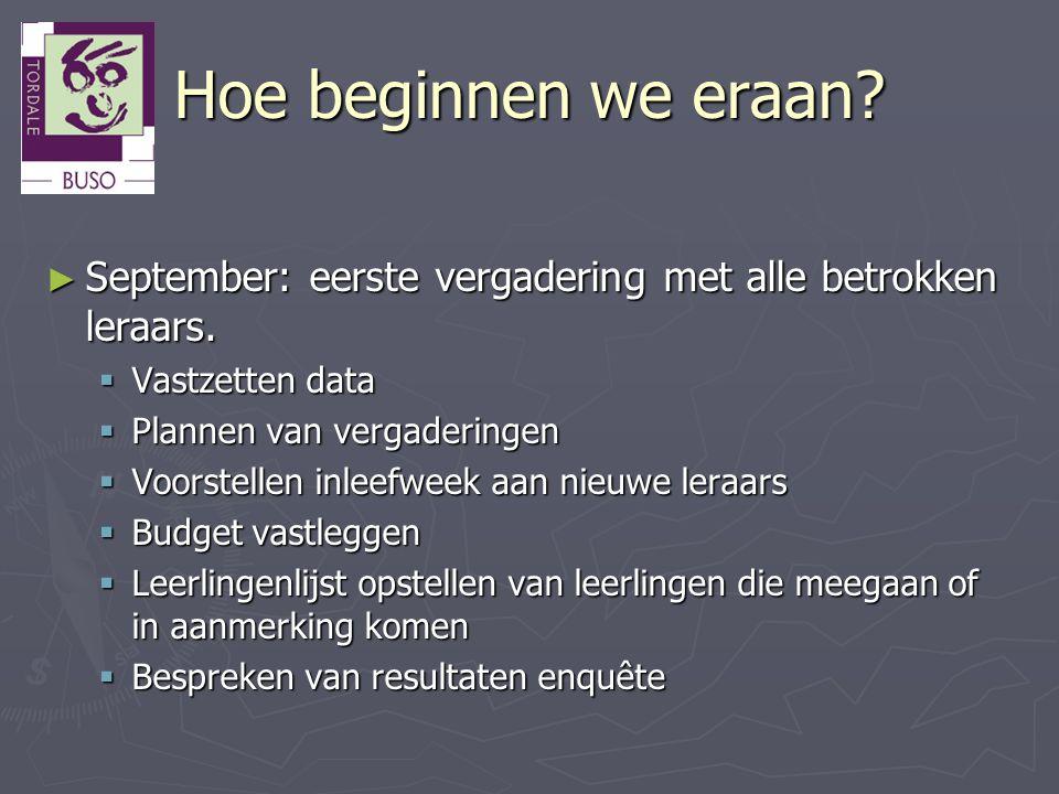 Verdeling groepen Activiteitleraarsleerlingen Organisatie+bugdet Mr.