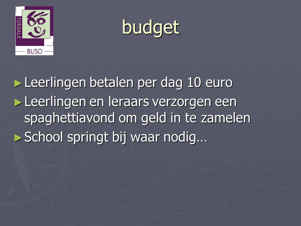 budget ► Leerlingen betalen per dag 10 euro ► Leerlingen en leraars verzorgen een spaghettiavond om geld in te zamelen ► School springt bij waar nodig