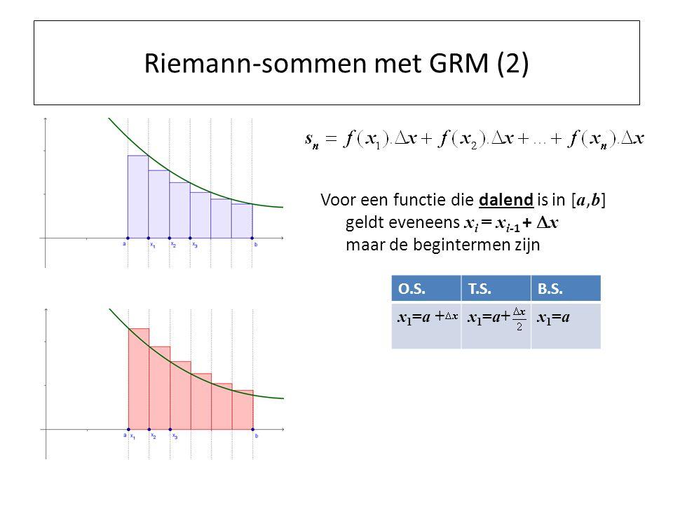 Riemann-sommen met GRM (2) Voor een functie die dalend is in [ a, b ] geldt eveneens x i = x i- 1 +  x maar de begintermen zijn O.S.T.S.B.S.