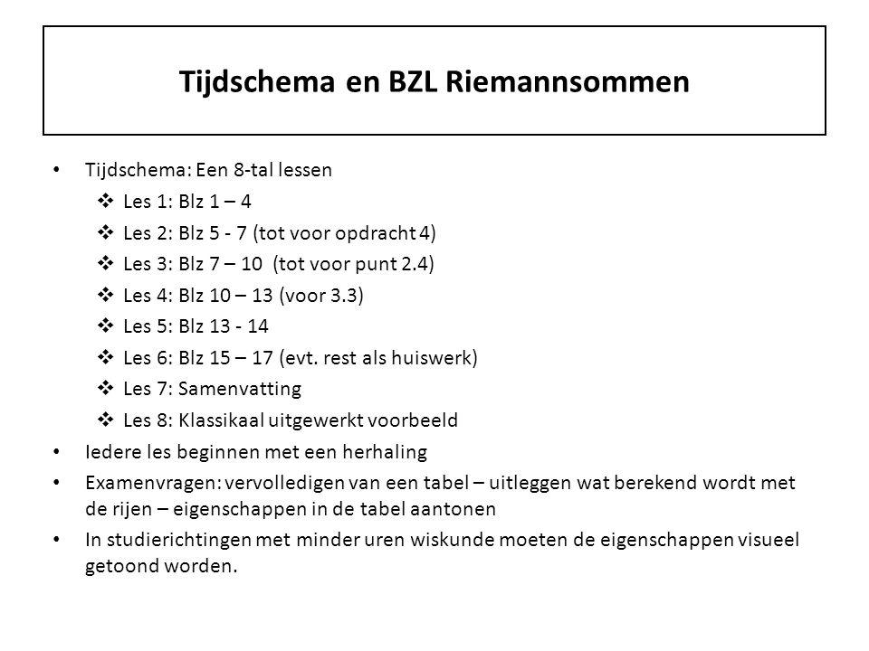 Tijdschema en BZL Riemannsommen Tijdschema: Een 8-tal lessen  Les 1: Blz 1 – 4  Les 2: Blz 5 - 7 (tot voor opdracht 4)  Les 3: Blz 7 – 10 (tot voor punt 2.4)  Les 4: Blz 10 – 13 (voor 3.3)  Les 5: Blz 13 - 14  Les 6: Blz 15 – 17 (evt.