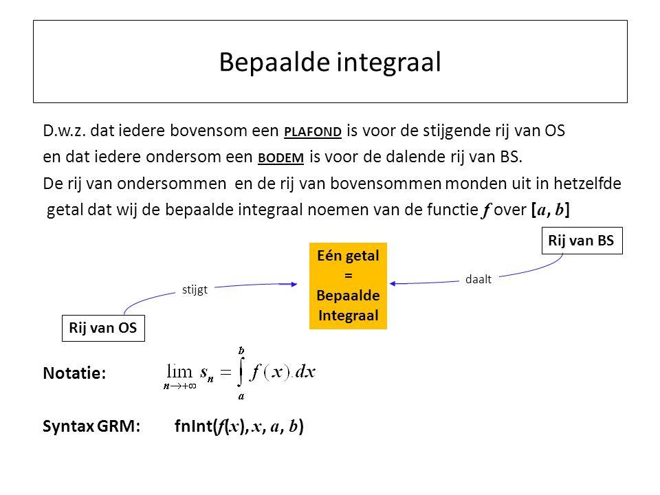 Bepaalde integraal D.w.z.