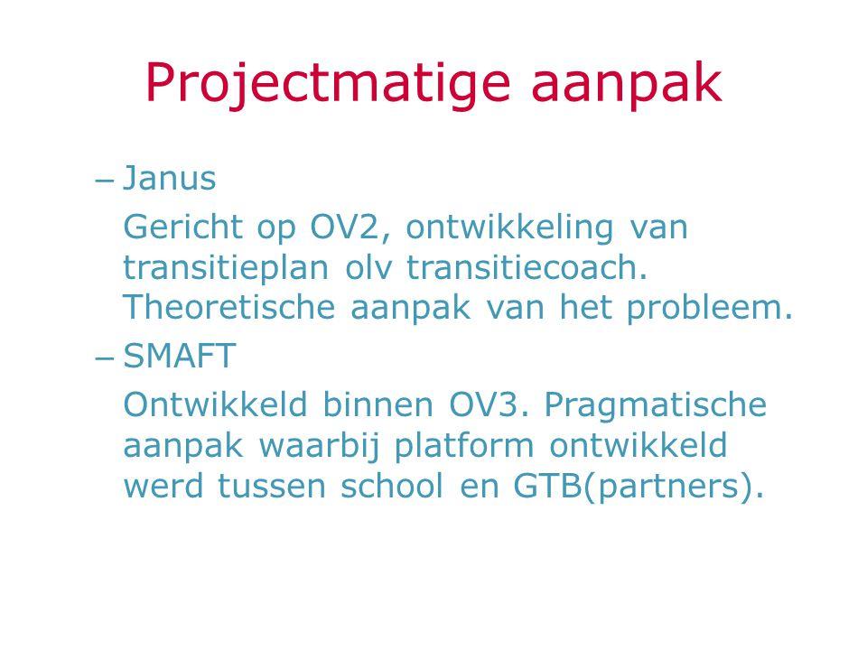 Projectmatige aanpak – Janus Gericht op OV2, ontwikkeling van transitieplan olv transitiecoach. Theoretische aanpak van het probleem. – SMAFT Ontwikke