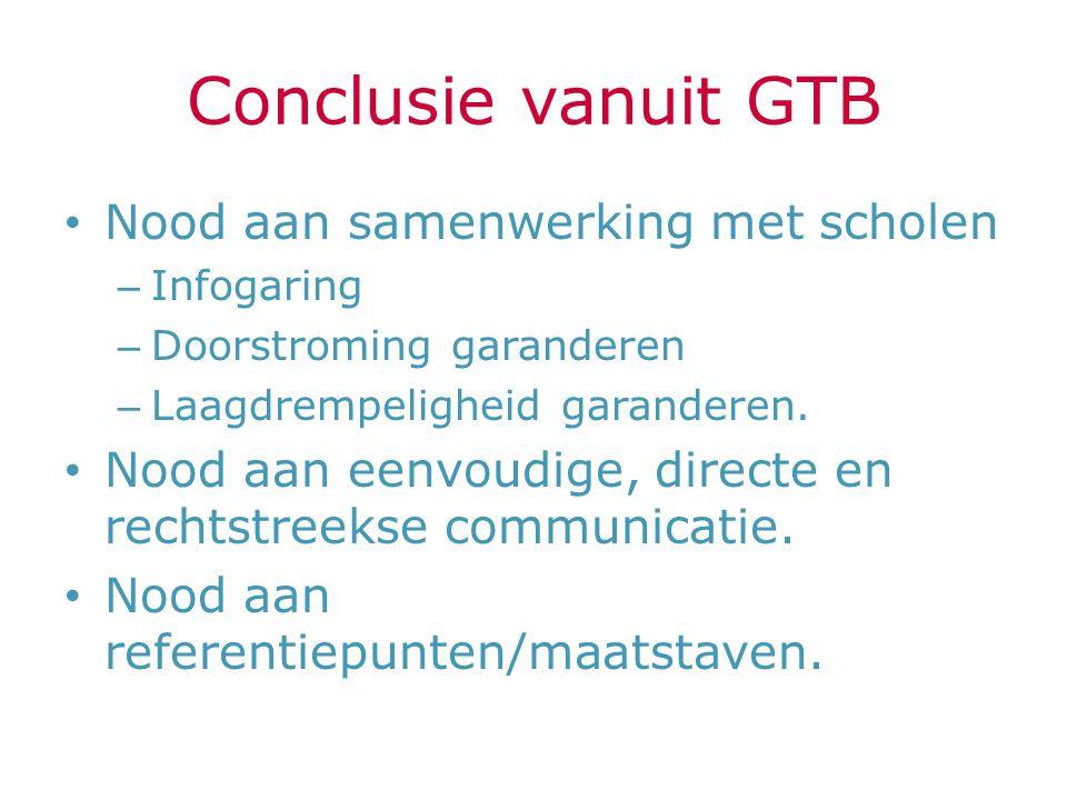 Conclusie vanuit GTB Nood aan samenwerking met scholen – Infogaring – Doorstroming garanderen – Laagdrempeligheid garanderen. Nood aan eenvoudige, dir