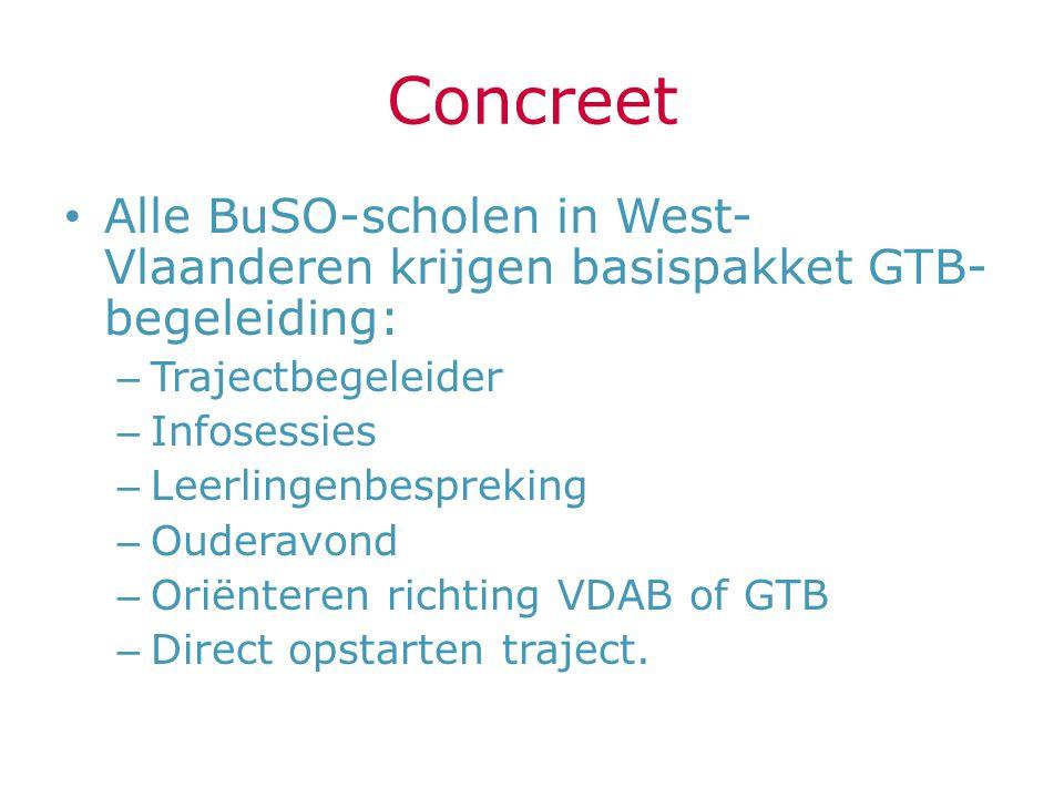 Concreet Alle BuSO-scholen in West- Vlaanderen krijgen basispakket GTB- begeleiding: – Trajectbegeleider – Infosessies – Leerlingenbespreking – Oudera