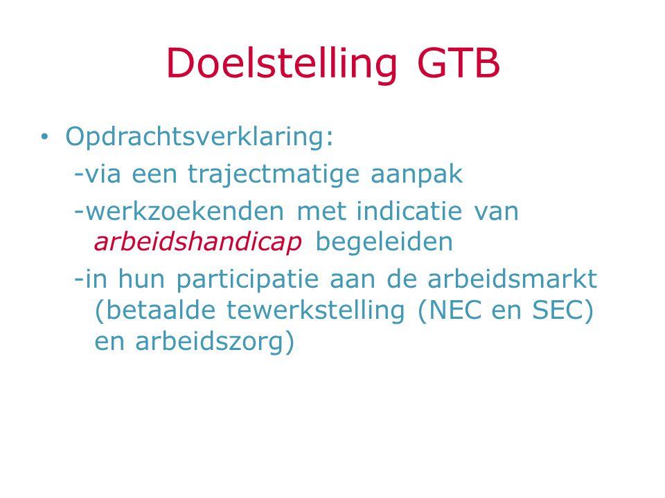 Doelstelling GTB Opdrachtsverklaring: -via een trajectmatige aanpak -werkzoekenden met indicatie van arbeidshandicap begeleiden -in hun participatie a