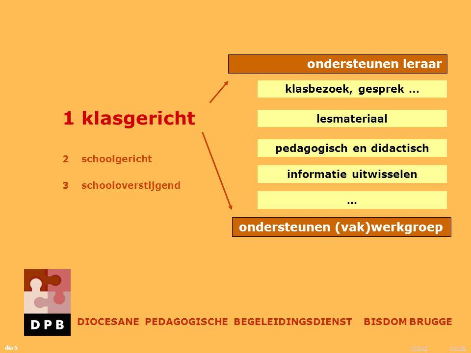 1 klasgericht 2 schoolgericht 3 schooloverstijgend ondersteunen leraar klasbezoek, gesprek … lesmateriaal pedagogisch en didactisch informatie uitwiss