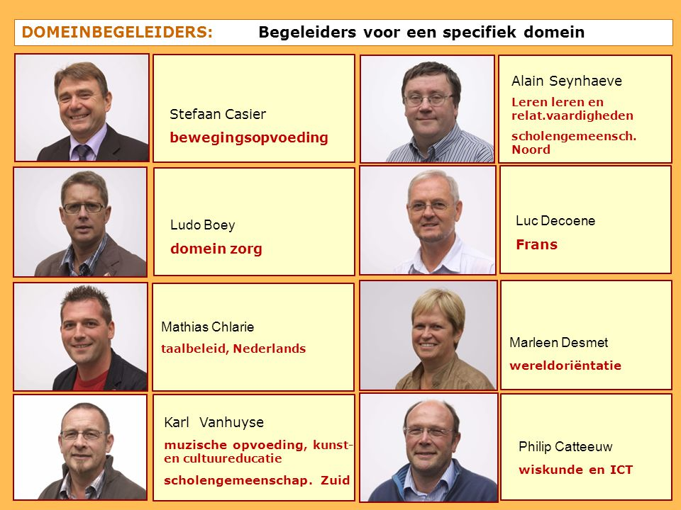 DOMEINBEGELEIDERS: Begeleiders voor een specifiek domein Marleen Desmet wereldoriëntatie Philip Catteeuw wiskunde en ICT Stefaan Casier bewegingsopvoe