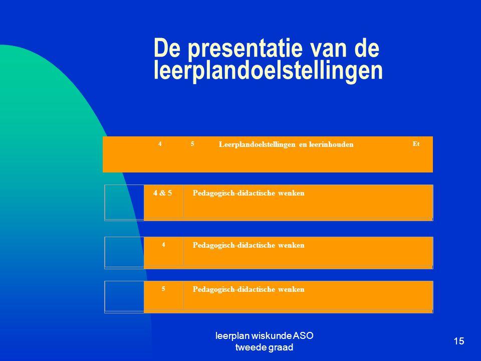 leerplan wiskunde ASO tweede graad 15 De presentatie van de leerplandoelstellingen 45 Leerplandoelstellingen en leerinhouden Et 4 & 5Pedagogisch-didac